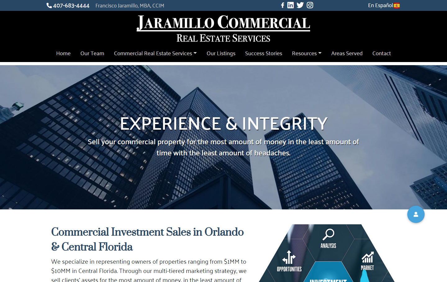 Jaramillo Commercial Real Estate Services